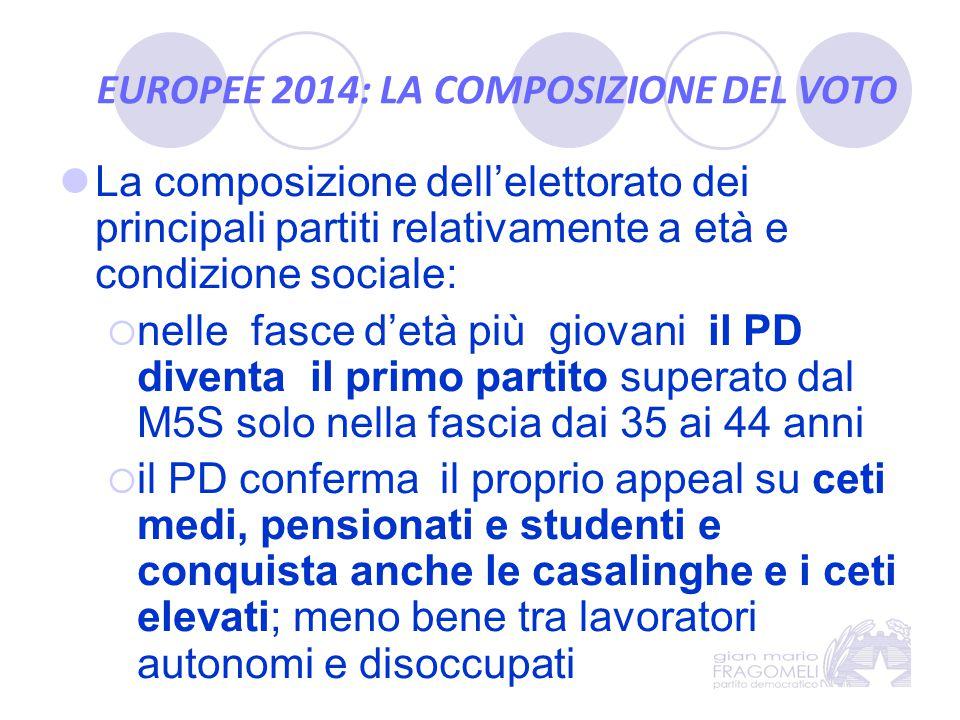 EUROPEE 2014: LA COMPOSIZIONE DEL VOTO La composizione dell'elettorato dei principali partiti relativamente a età e condizione sociale:  nelle fasce