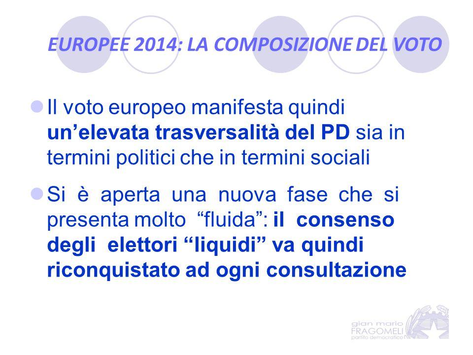 EUROPEE 2014: LA COMPOSIZIONE DEL VOTO Il voto europeo manifesta quindi un'elevata trasversalità del PD sia in termini politici che in termini sociali