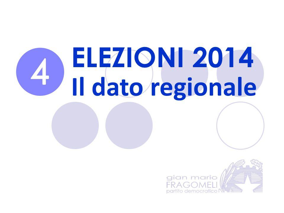 ELEZIONI 2014 Il dato regionale