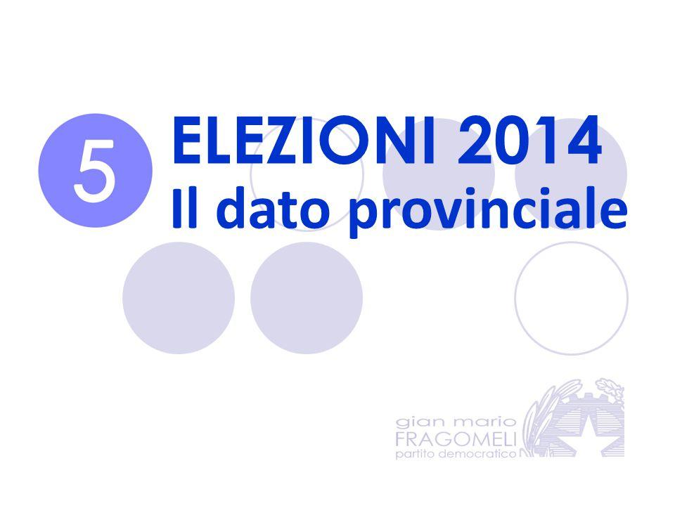 ELEZIONI 2014 Il dato provinciale