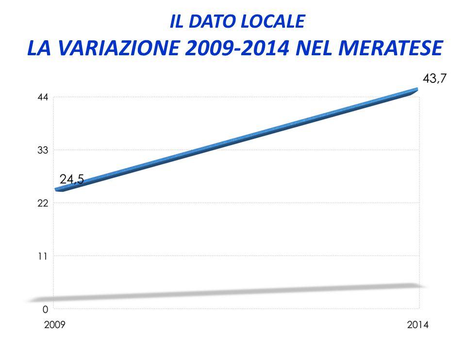IL DATO LOCALE LA VARIAZIONE 2009-2014 NEL MERATESE
