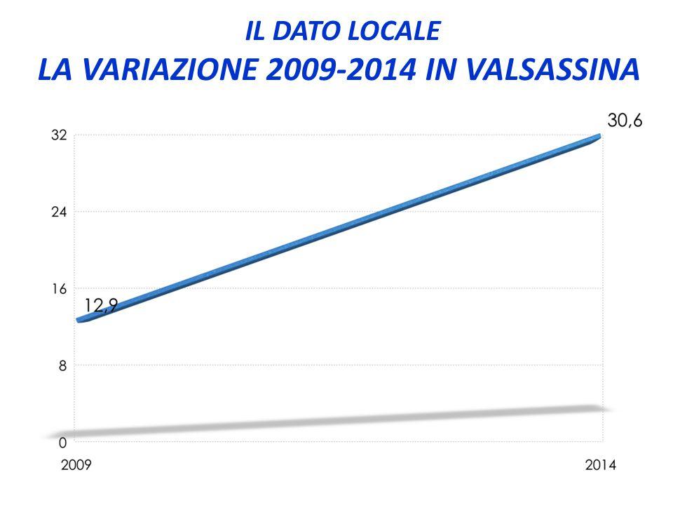 IL DATO LOCALE LA VARIAZIONE 2009-2014 IN VALSASSINA
