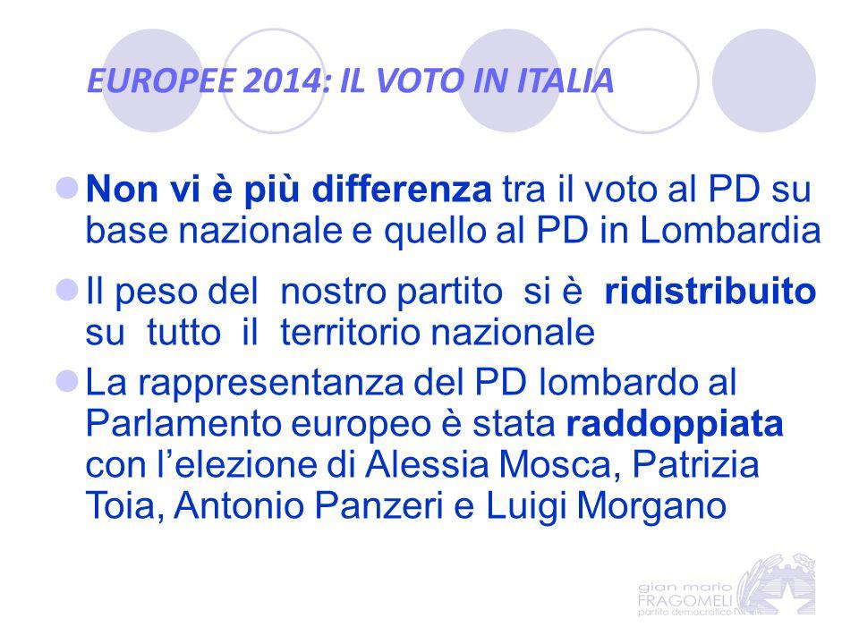 EUROPEE 2014: IL VOTO IN ITALIA Non vi è più differenza tra il voto al PD su base nazionale e quello al PD in Lombardia Il peso del nostro partito si