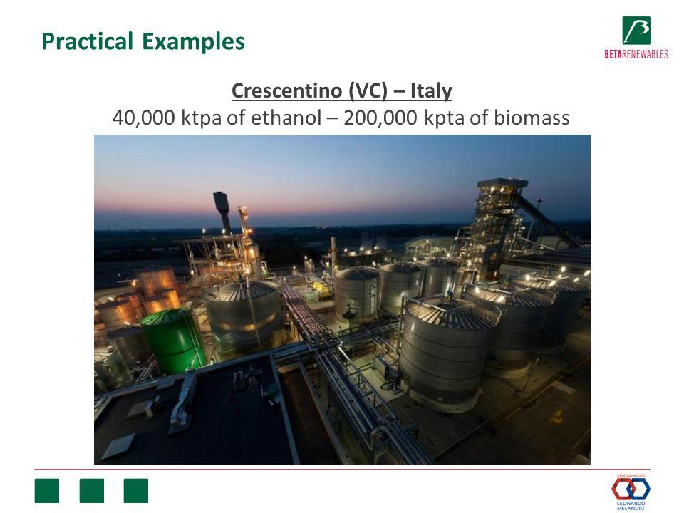 Practical Examples Crescentino (VC) – Italy 40,000 ktpa of ethanol – 200,000 kpta of biomass