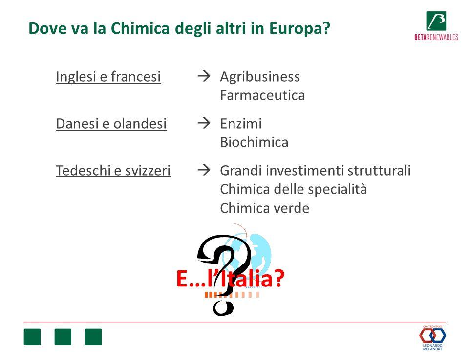 Beh, l Italia… …chiude, ma piano piano, con tanti begli ammortizzatori così che Il Paese non se ne accorga.