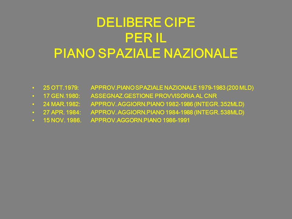 DELIBERE CIPE PER IL PIANO SPAZIALE NAZIONALE 25 OTT.1979: APPROV.PIANO SPAZIALE NAZIONALE 1979-1983 (200 MLD) 17 GEN.1980:ASSEGNAZ.GESTIONE PROVVISORIA AL CNR 24 MAR.1982:APPROV.