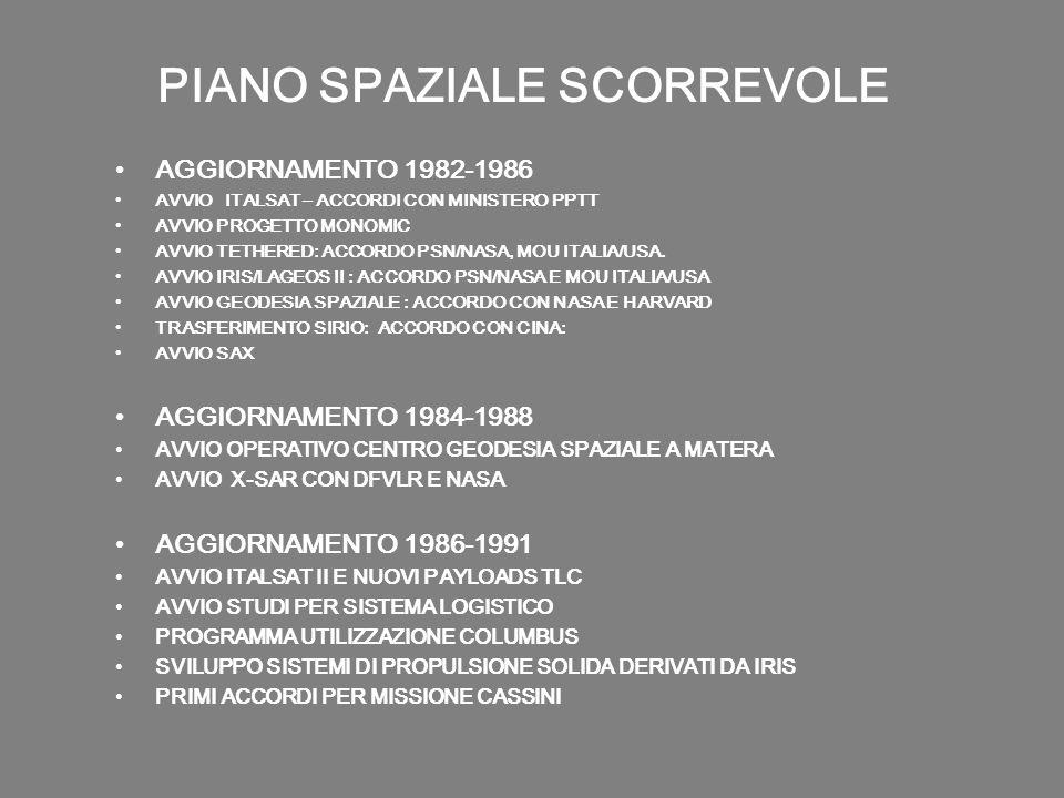 PIANO SPAZIALE SCORREVOLE AGGIORNAMENTO 1982-1986 AVVIO ITALSAT – ACCORDI CON MINISTERO PPTT AVVIO PROGETTO MONOMIC AVVIO TETHERED: ACCORDO PSN/NASA, MOU ITALIA/USA.