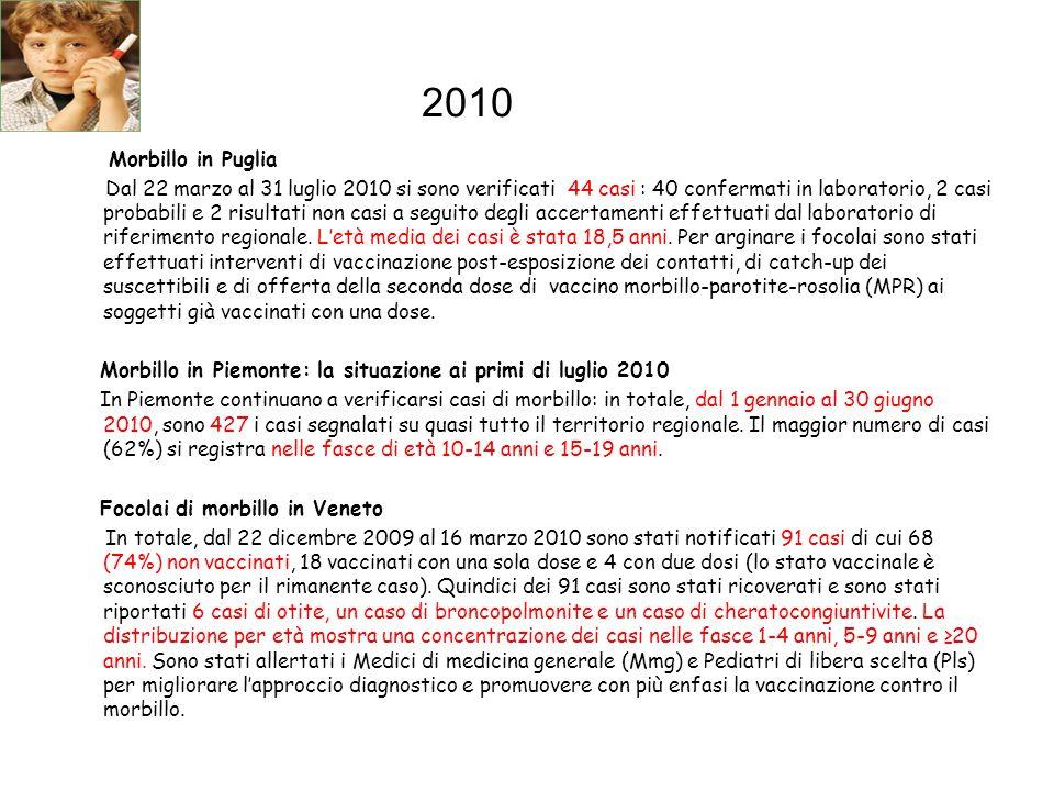 Morbillo in Puglia Dal 22 marzo al 31 luglio 2010 si sono verificati 44 casi : 40 confermati in laboratorio, 2 casi probabili e 2 risultati non casi a