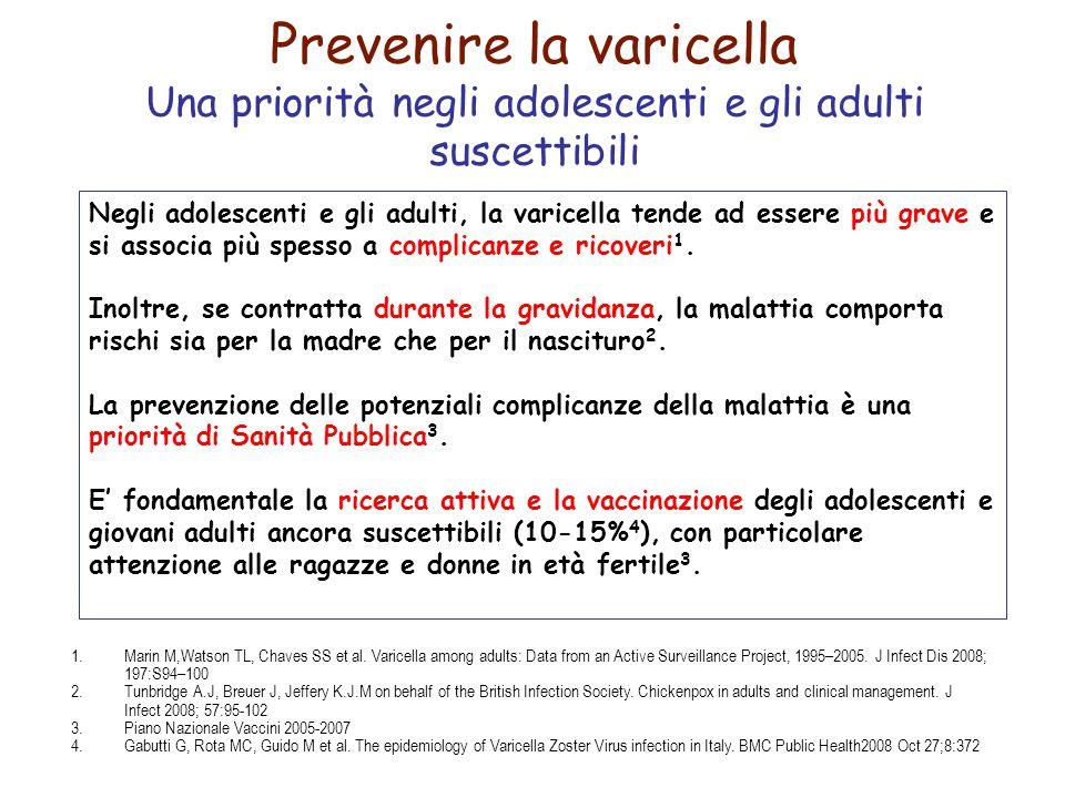Negli adolescenti e gli adulti, la varicella tende ad essere più grave e si associa più spesso a complicanze e ricoveri 1. Inoltre, se contratta duran