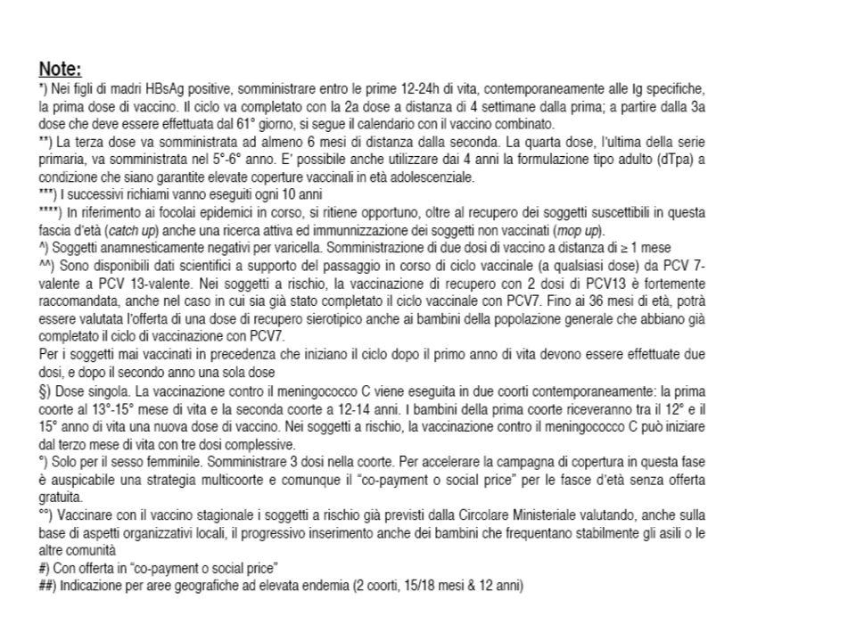Calendario vaccinale per adulti e anziani a cura del Gruppo Vaccini della SItI (editor: P Bonanni)