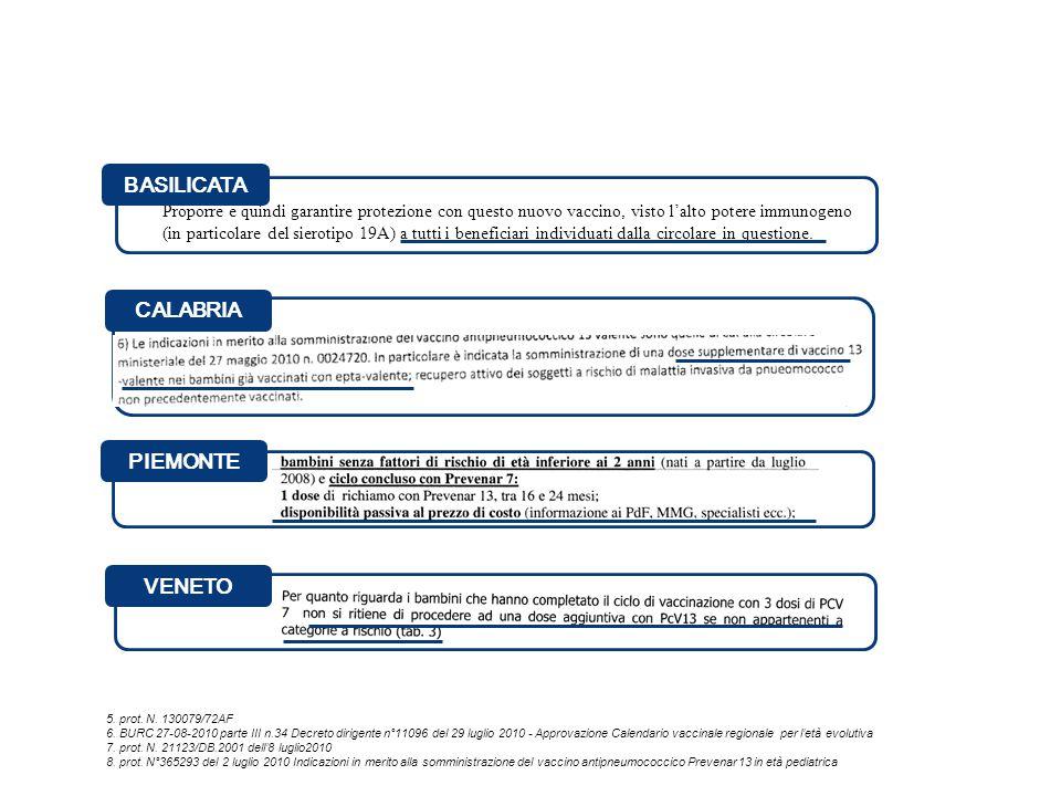 Proporre e quindi garantire protezione con questo nuovo vaccino, visto l'alto potere immunogeno (in particolare del sierotipo 19A) a tutti i beneficia