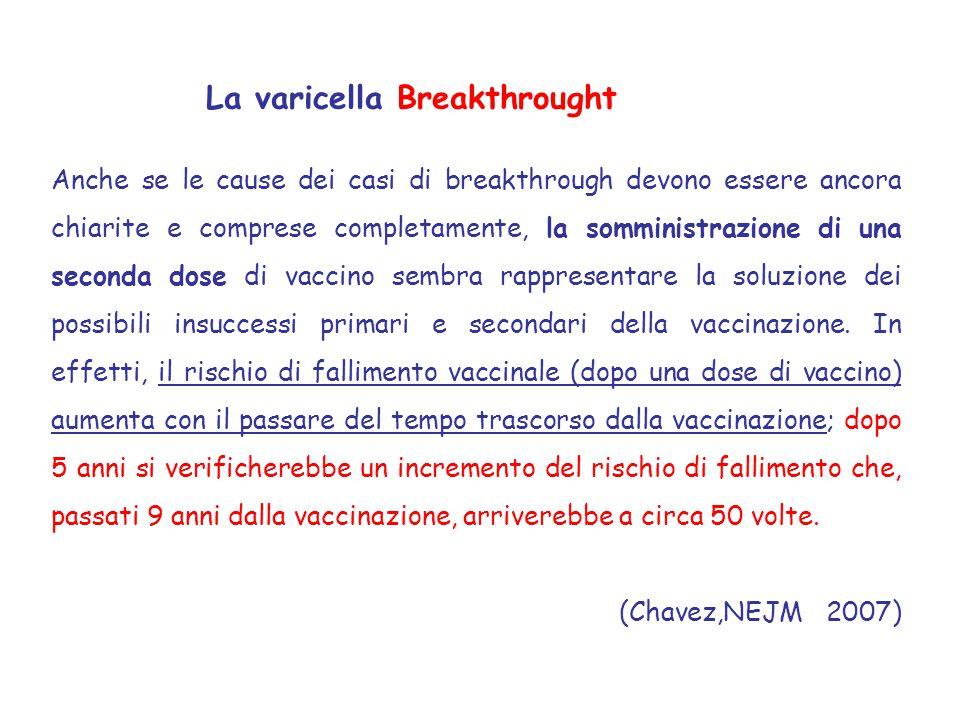 Anche se le cause dei casi di breakthrough devono essere ancora chiarite e comprese completamente, la somministrazione di una seconda dose di vaccino