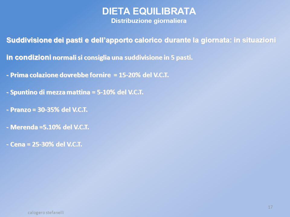 Suddivisione dei pasti e dell'apporto calorico durante la giornata: in situazioni in condizioni normali si consiglia una suddivisione in 5 pasti. - Pr