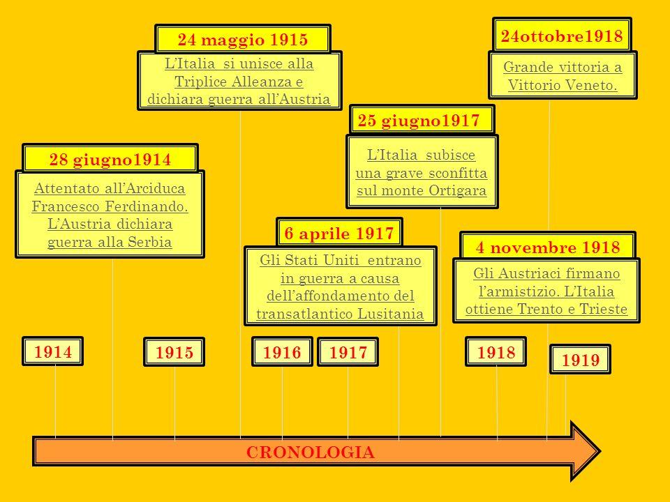CRONOLOGIA 1914 Attentato all'Arciduca Francesco Ferdinando. L'Austria dichiara guerra alla Serbia L'Italia si unisce alla Triplice Alleanza e dichiar