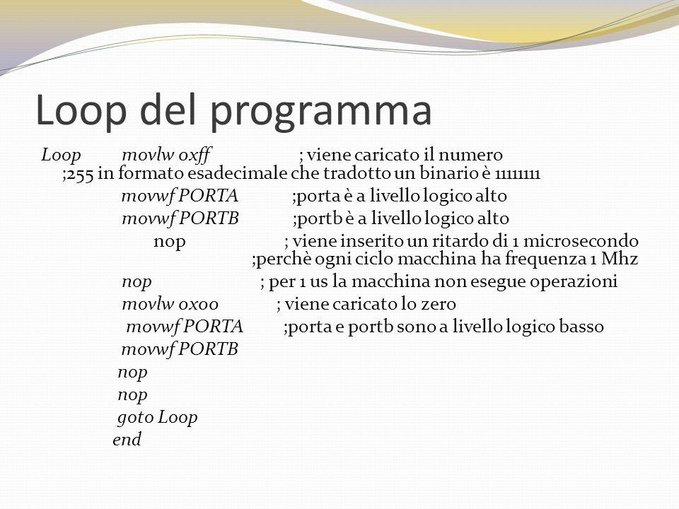 Loop del programma Loop movlw 0xff ; viene caricato il numero ;255 in formato esadecimale che tradotto un binario è 11111111 movwf PORTA ;porta è a livello logico alto movwf PORTB ;portb è a livello logico alto nop ; viene inserito un ritardo di 1 microsecondo ;perchè ogni ciclo macchina ha frequenza 1 Mhz nop ; per 1 us la macchina non esegue operazioni movlw 0x00 ; viene caricato lo zero movwf PORTA ;porta e portb sono a livello logico basso movwf PORTB nop goto Loop end