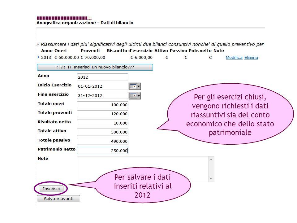 Per gli esercizi chiusi, vengono richiesti i dati riassuntivi sia del conto economico che dello stato patrimoniale Per salvare i dati inseriti relativi al 2012