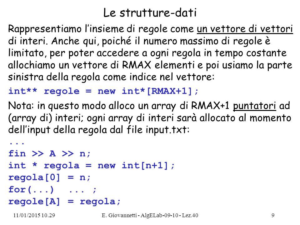Le strutture-dati Rappresentiamo l'insieme di regole come un vettore di vettori di interi. Anche qui, poiché il numero massimo di regole è limitato, p
