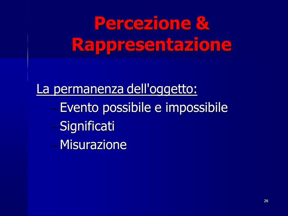 20 Percezione & Rappresentazione La permanenza dell'oggetto: – Evento possibile e impossibile – Significati – Misurazione