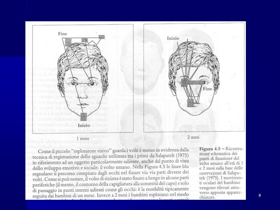 9 Sviluppo percettivo nella prima infanzia T.G.Bower: T.G.