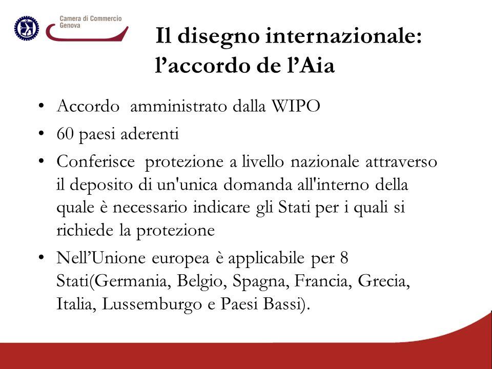 Accordo amministrato dalla WIPO 60 paesi aderenti Conferisce protezione a livello nazionale attraverso il deposito di un'unica domanda all'interno del