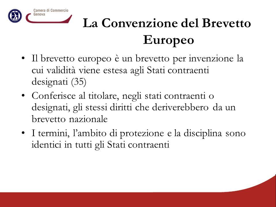 Il brevetto europeo è un brevetto per invenzione la cui validità viene estesa agli Stati contraenti designati (35) Conferisce al titolare, negli stati