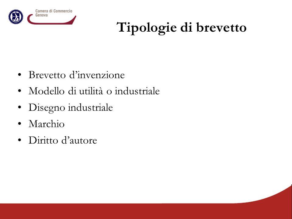 Tipologie di brevetto Brevetto d'invenzione Modello di utilità o industriale Disegno industriale Marchio Diritto d'autore
