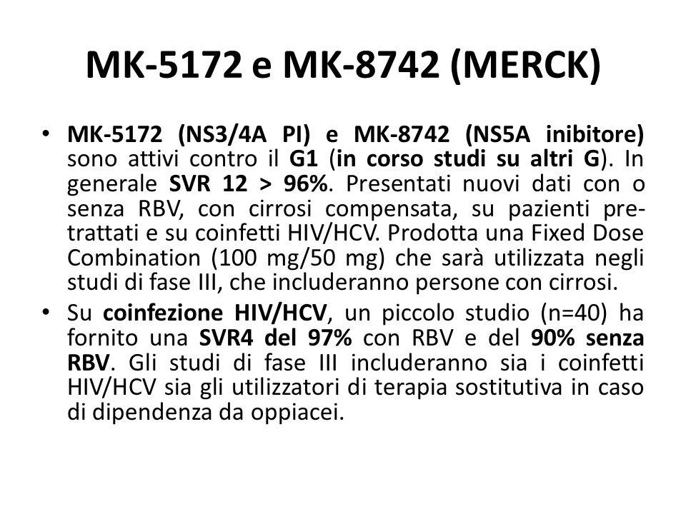 MK-5172 e MK-8742 (MERCK) MK-5172 (NS3/4A PI) e MK-8742 (NS5A inibitore) sono attivi contro il G1 (in corso studi su altri G). In generale SVR 12 > 96