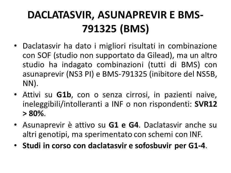 DACLATASVIR, ASUNAPREVIR E BMS- 791325 (BMS) Daclatasvir ha dato i migliori risultati in combinazione con SOF (studio non supportato da Gilead), ma un