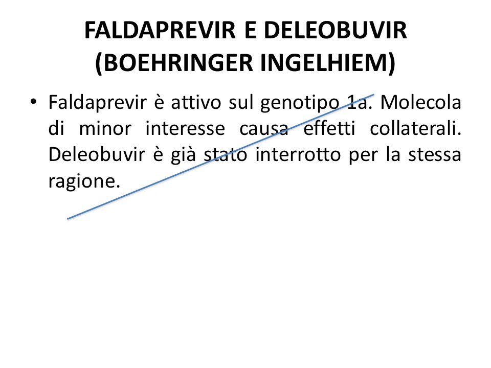 FALDAPREVIR E DELEOBUVIR (BOEHRINGER INGELHIEM) Faldaprevir è attivo sul genotipo 1a. Molecola di minor interesse causa effetti collaterali. Deleobuvi