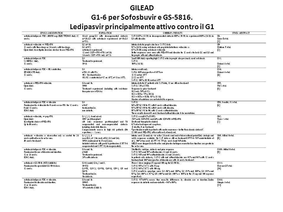 GILEAD G1-6 per Sofosbuvir e GS-5816. Ledipasvir principalmente attivo contro il G1