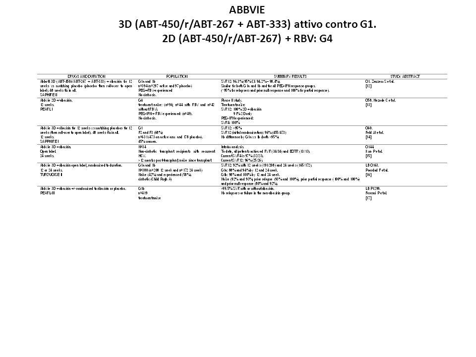 ABBVIE 3D (ABT-450/r/ABT-267 + ABT-333) attivo contro G1. 2D (ABT-450/r/ABT-267) + RBV: G4