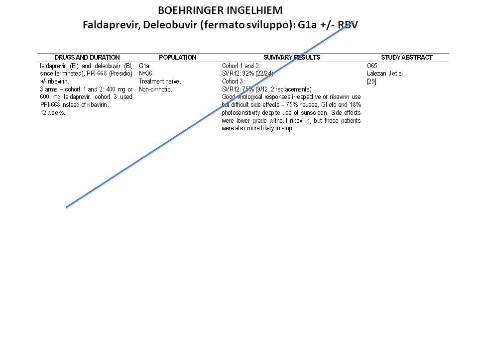 BOEHRINGER INGELHIEM Faldaprevir, Deleobuvir (fermato sviluppo): G1a +/- RBV