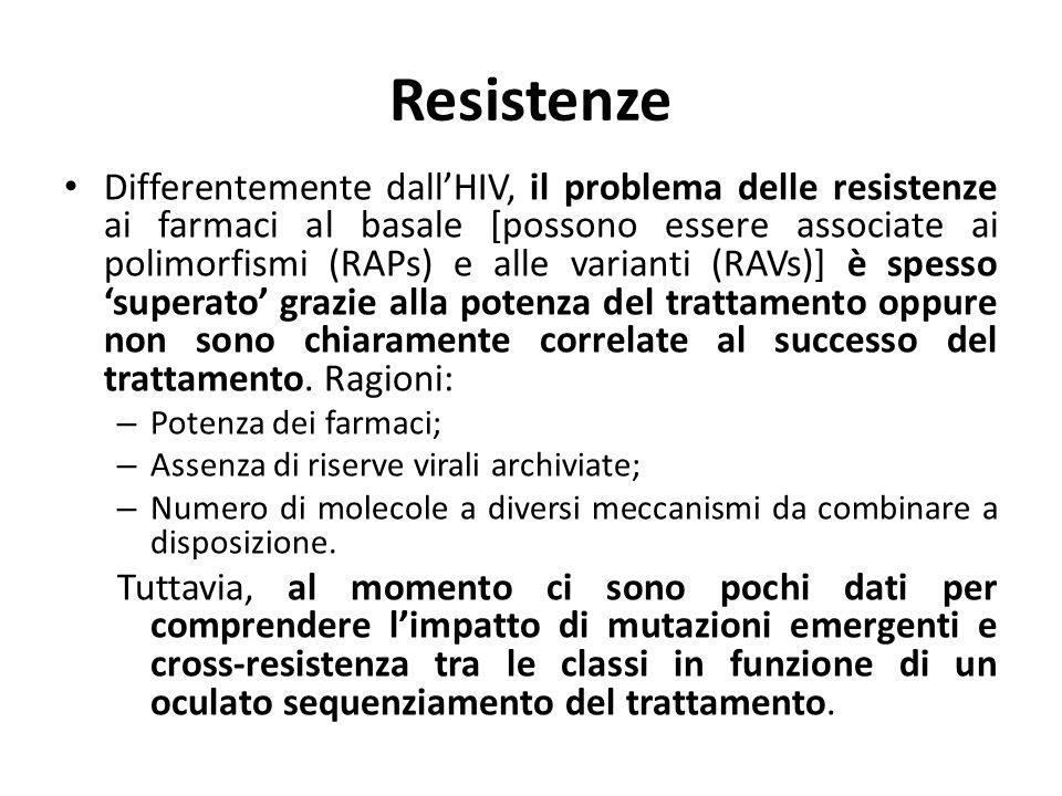Resistenze Differentemente dall'HIV, il problema delle resistenze ai farmaci al basale [possono essere associate ai polimorfismi (RAPs) e alle variant