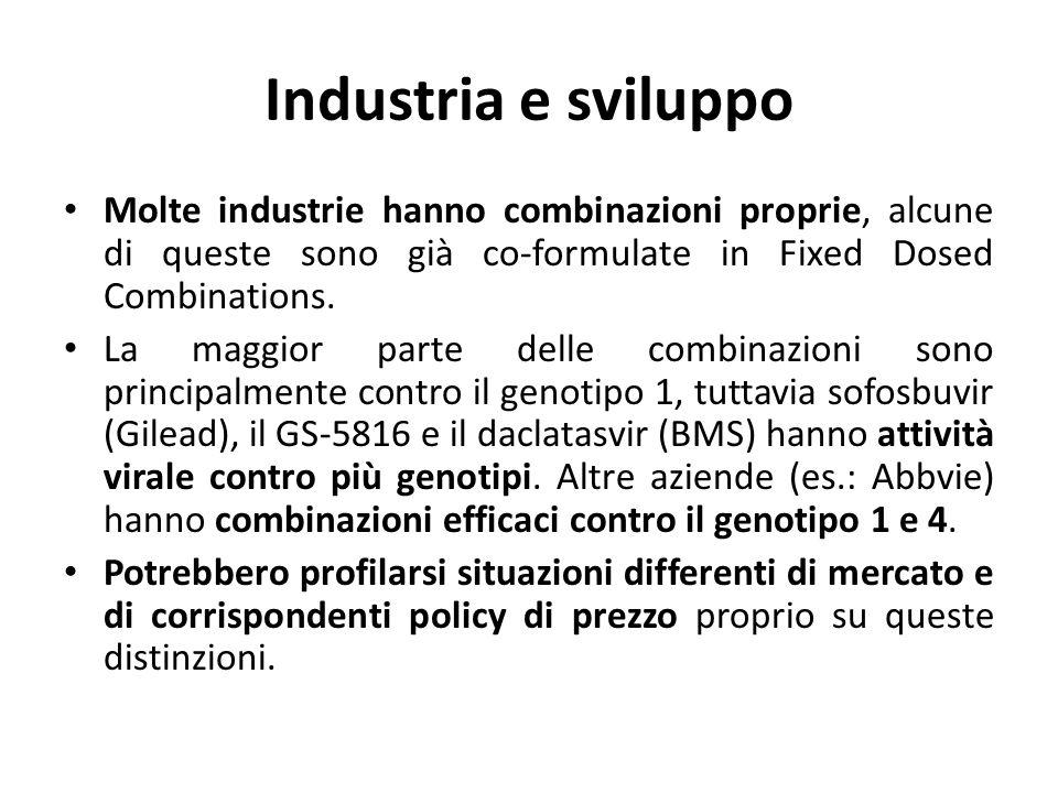 Industria e sviluppo Molte industrie hanno combinazioni proprie, alcune di queste sono già co-formulate in Fixed Dosed Combinations. La maggior parte