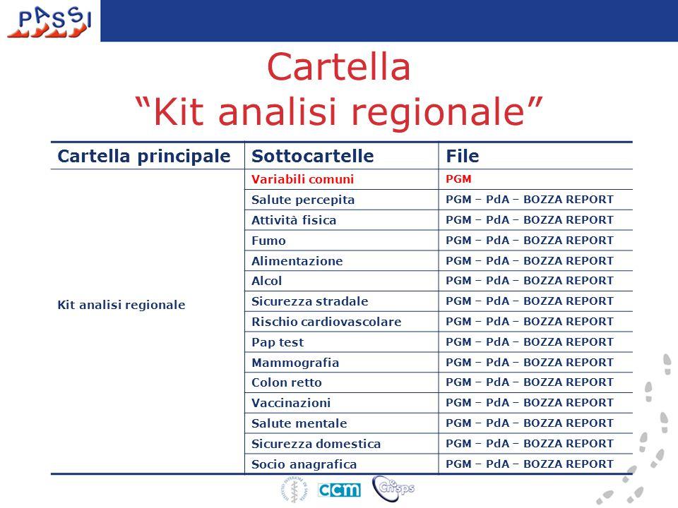 "Cartella ""Kit analisi regionale"" Cartella principaleSottocartelleFile Kit analisi regionale Variabili comuni PGM Salute percepita PGM – PdA – BOZZA RE"