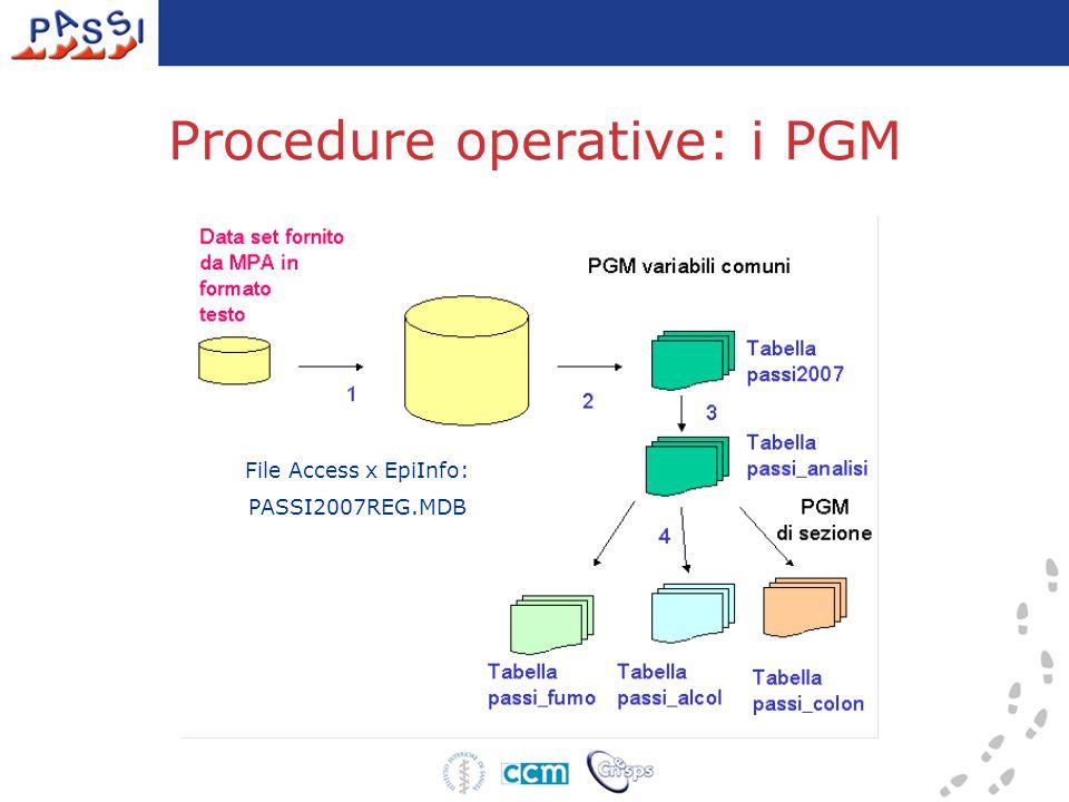 Procedure operative: i PGM File Access x EpiInfo: PASSI2007REG.MDB