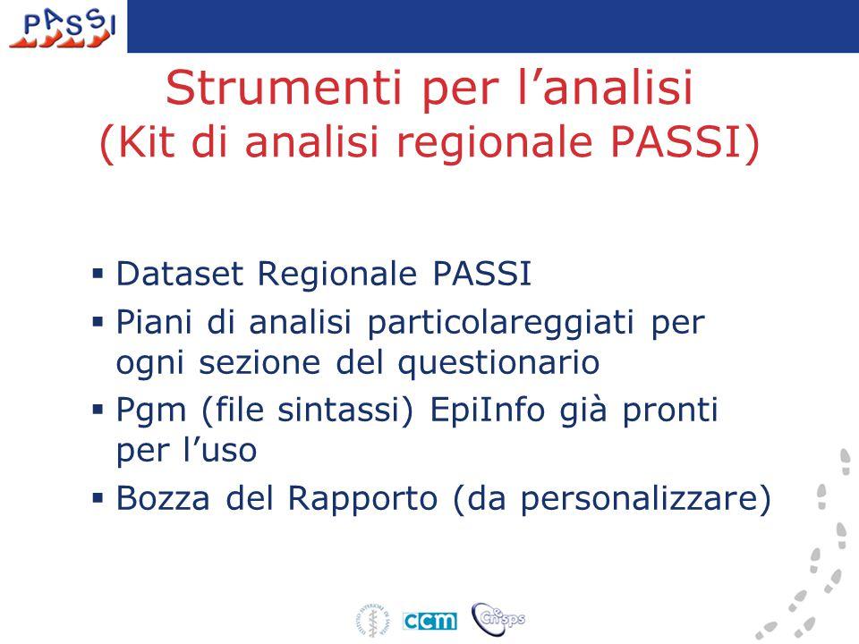 Strumenti per l'analisi (Kit di analisi regionale PASSI)  Dataset Regionale PASSI  Piani di analisi particolareggiati per ogni sezione del questionario  Pgm (file sintassi) EpiInfo già pronti per l'uso  Bozza del Rapporto (da personalizzare)