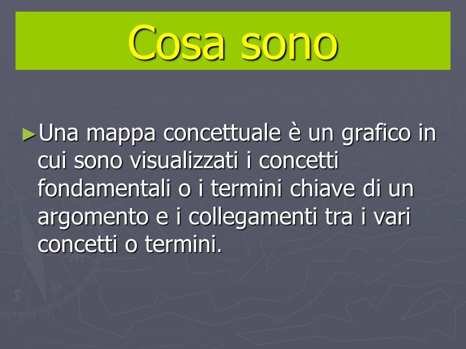 Cosa sono ► Una mappa concettuale è un grafico in cui sono visualizzati i concetti fondamentali o i termini chiave di un argomento e i collegamenti tra i vari concetti o termini.