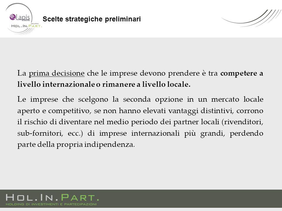 La prima decisione che le imprese devono prendere è tra competere a livello internazionale o rimanere a livello locale.