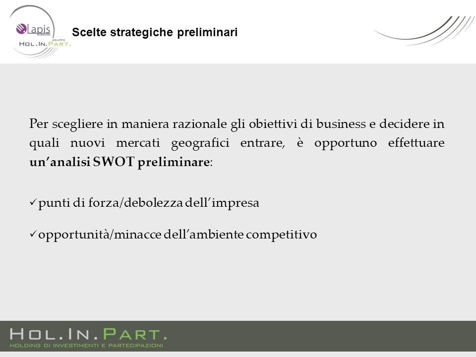 Per scegliere in maniera razionale gli obiettivi di business e decidere in quali nuovi mercati geografici entrare, è opportuno effettuare un'analisi SWOT preliminare: punti di forza/debolezza dell'impresa opportunità/minacce dell'ambiente competitivo Scelte strategiche preliminari