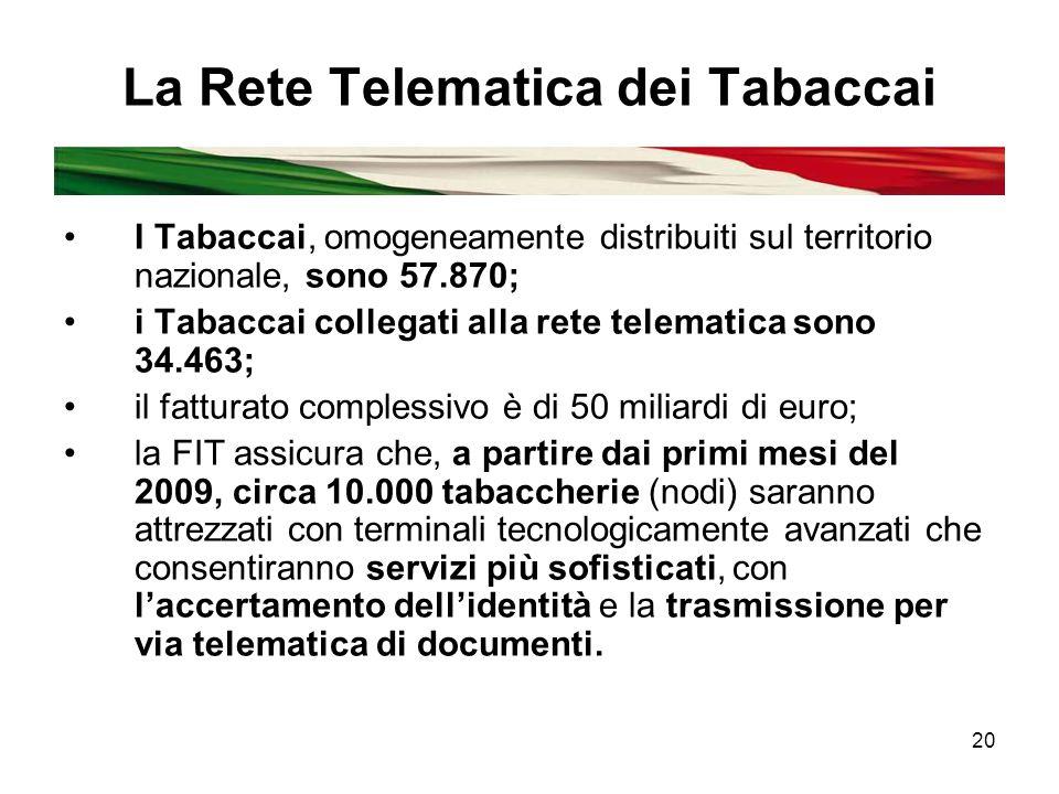 20 La Rete Telematica dei Tabaccai I Tabaccai, omogeneamente distribuiti sul territorio nazionale, sono 57.870; i Tabaccai collegati alla rete telematica sono 34.463; il fatturato complessivo è di 50 miliardi di euro; la FIT assicura che, a partire dai primi mesi del 2009, circa 10.000 tabaccherie (nodi) saranno attrezzati con terminali tecnologicamente avanzati che consentiranno servizi più sofisticati, con l'accertamento dell'identità e la trasmissione per via telematica di documenti.