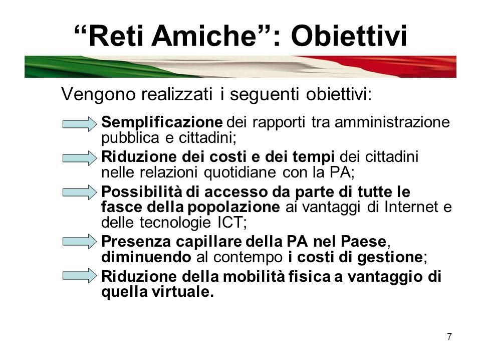 8 LA FILOSOFIA DEL PROGETTO RETI AMICHE
