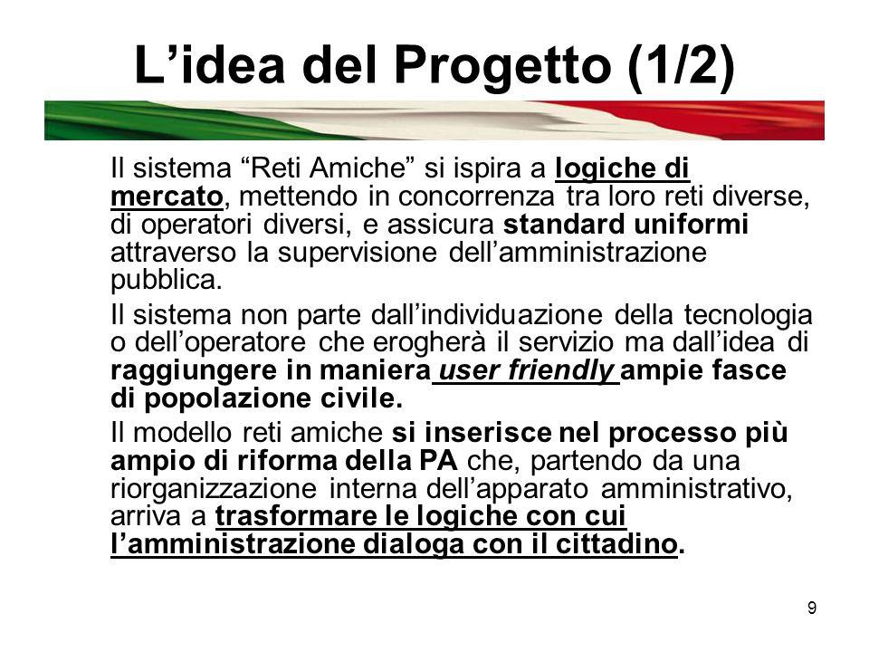 9 L'idea del Progetto (1/2) Il sistema Reti Amiche si ispira a logiche di mercato, mettendo in concorrenza tra loro reti diverse, di operatori diversi, e assicura standard uniformi attraverso la supervisione dell'amministrazione pubblica.