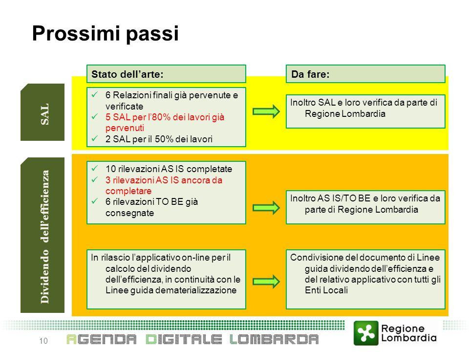 10 Prossimi passi Inoltro SAL e loro verifica da parte di Regione Lombardia Stato dell'arte: 6 Relazioni finali già pervenute e verificate 5 SAL per l