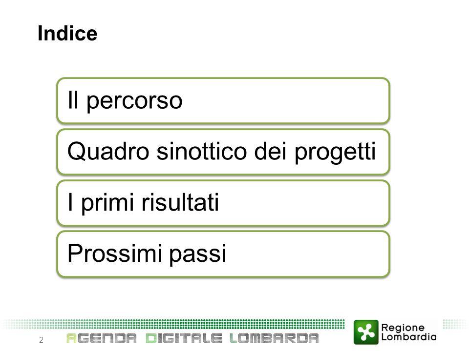 Indice 2 Il percorsoQuadro sinottico dei progettiI primi risultatiProssimi passi
