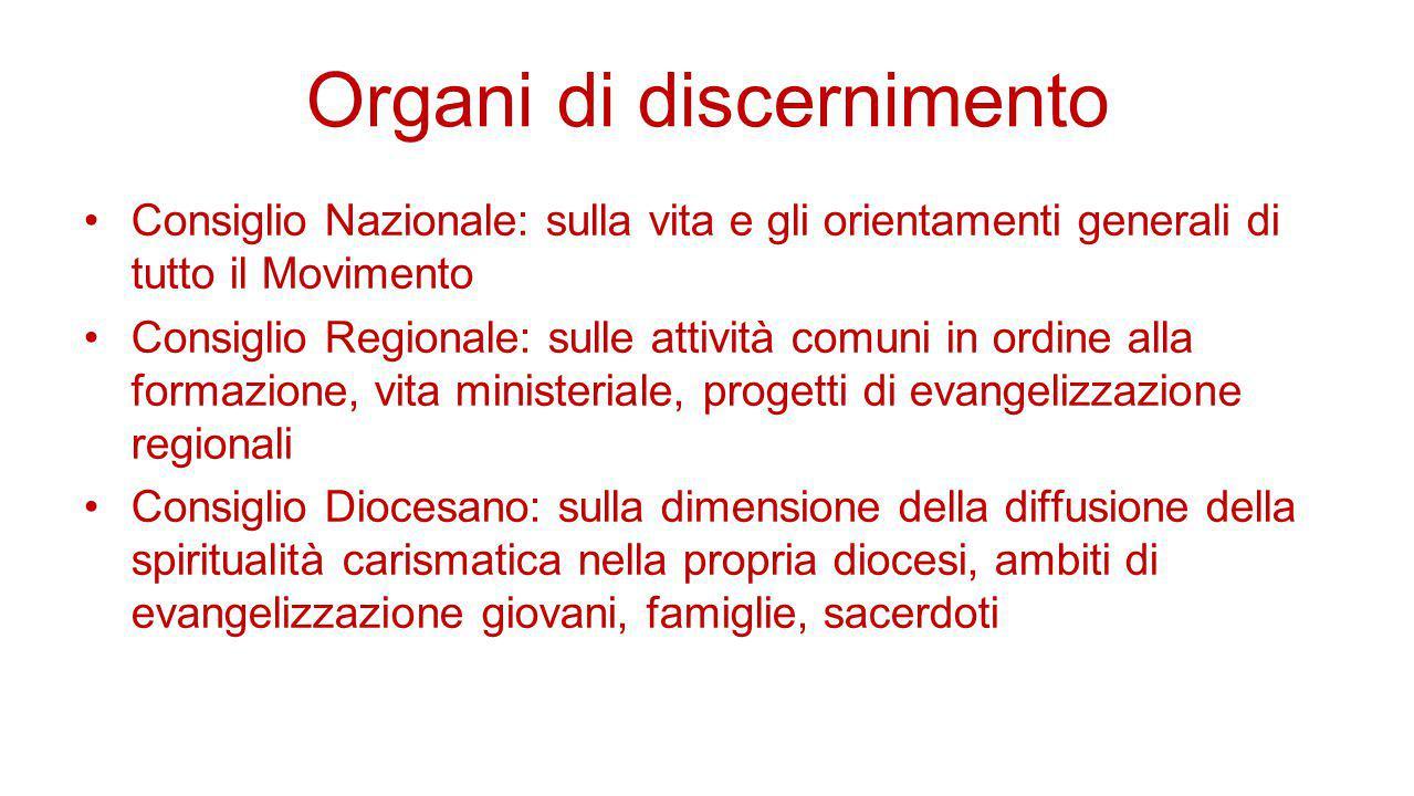 Organi di discernimento Consiglio Nazionale: sulla vita e gli orientamenti generali di tutto il Movimento Consiglio Regionale: sulle attività comuni i