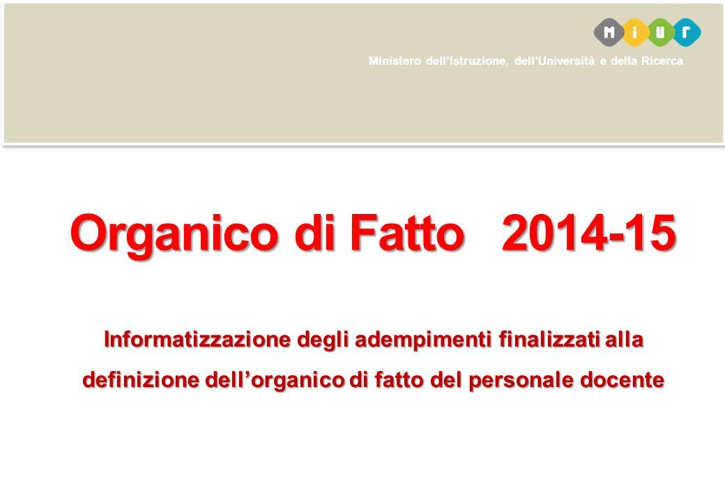Ministero dell'Istruzione, dell'Università e della Ricerca Organico di Fatto2014-15 Informatizzazione degli adempimenti finalizzati alla definizione d