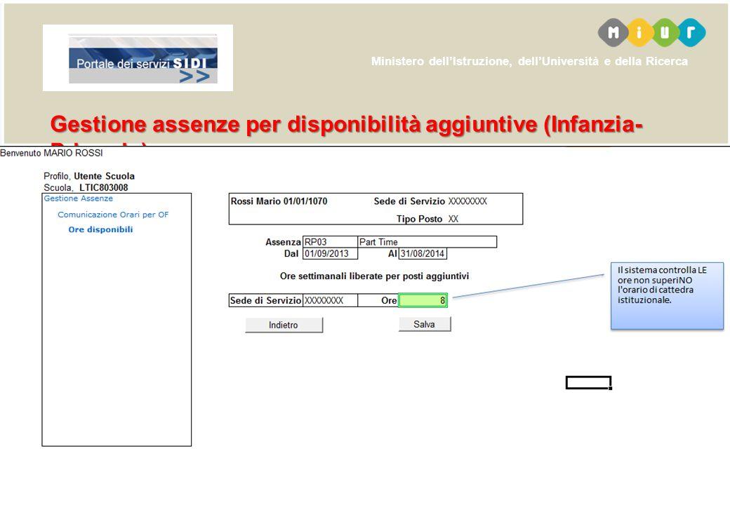 Ministero dell'Istruzione, dell'Università e della Ricerca Gestione assenze per disponibilità aggiuntive (Infanzia- Primaria)