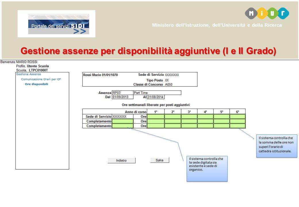 Ministero dell'Istruzione, dell'Università e della Ricerca Gestione assenze per disponibilità aggiuntive (I e II Grado)