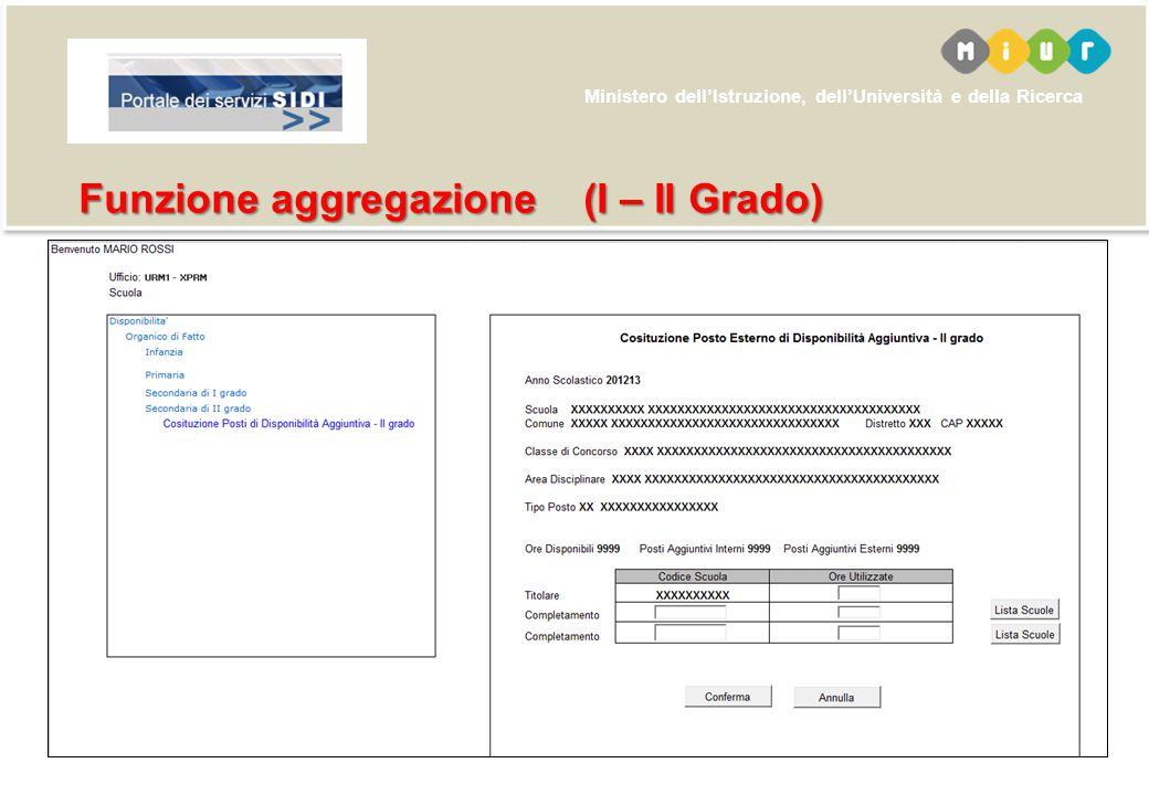 Ministero dell'Istruzione, dell'Università e della Ricerca Funzione aggregazione (I – II Grado)